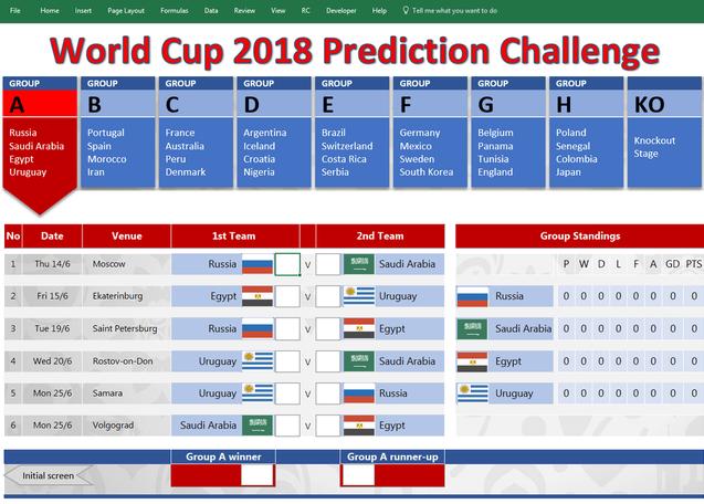 Sweepstakes template euro 2018 final
